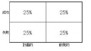 戦略とは(2014.6.23)